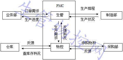 pmc_efg电气火灾监控设备接线图