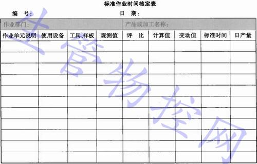 标准作业时间核定表