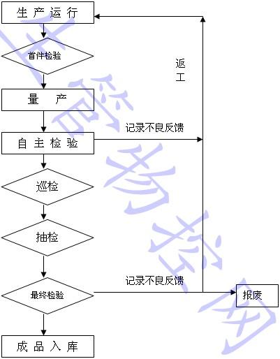 工程图 平面图 设计 素材 401_514 竖版 竖屏