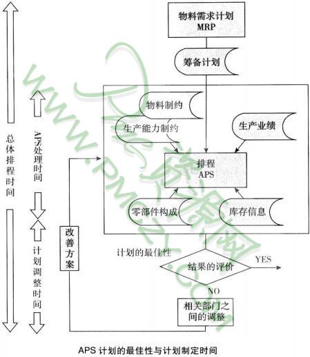 aps1501调压器电路图