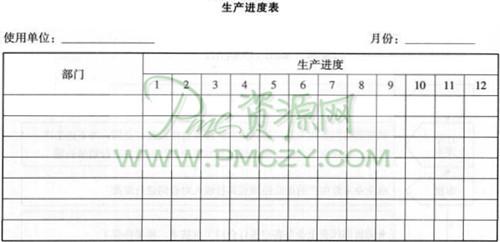 生产进度表和生产计划表是订单作业系统中的两个