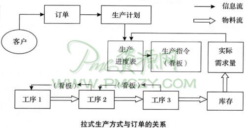 物料小车主电路图和控制电路图
