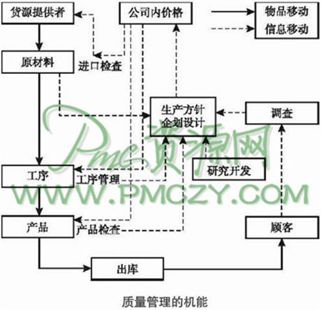 电路 电路图 电子 原理图 460_444