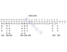 订单型生产基准日程表