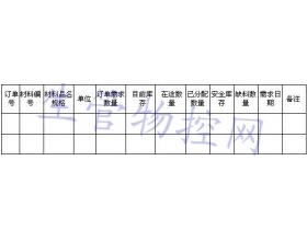 PMC部分相关应用表单