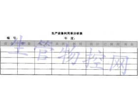 生产设备利用率分析表