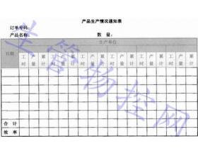 产品生产情况通知表