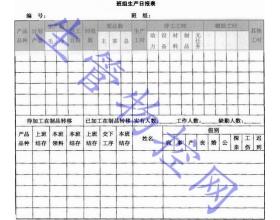 班组生产日报表