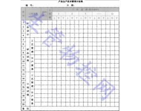 产品生产技术管理计划表