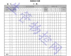 物资供应计划表