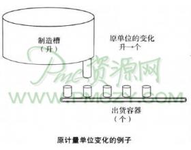 加工型产品的生产计划