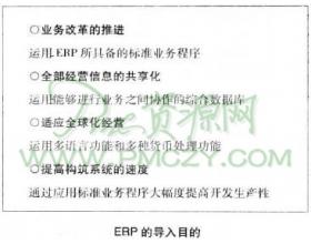 ERP的功能范围