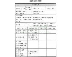 如何才能活用作业标准文件