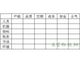 现场作业管理办法(目视化管理)